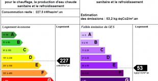 Le DPE ou diagnostic performance énergétique : qu'est-ce que c'est, à quoi ça sert ?